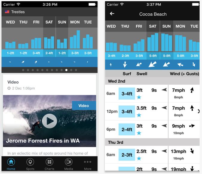 Magic Seaweed Travel apps